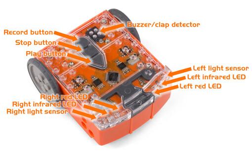 Educational-robotics-sensor-V2.0.jpg (71 KB)