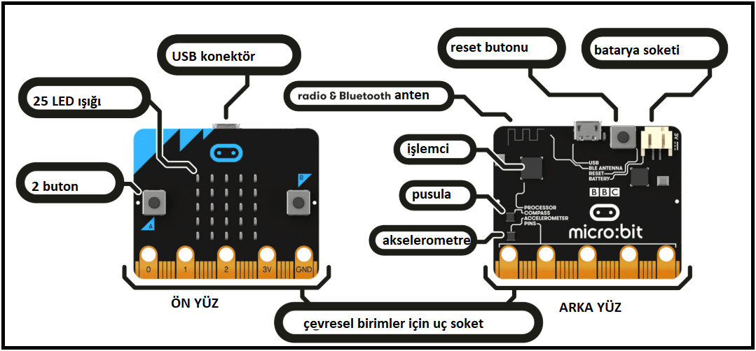 microbit overview.png (189 KB)