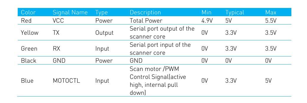 rp-lidar-bağlantı-table.jpg (78 KB)
