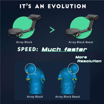 Blackbox3D Array Block Beast Masaüstü 3D Tarayıcı ( 3D Scanner )