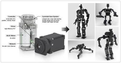 Dynamixel Pro M54-40-S250-R Servo Motor
