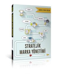 Dikeyeksen - Stratejik Marka Yönetimi