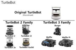 TurtleBot3 Waffle Pi: Yapay Zeka ve SLAM için ROS Destekli Mobil Robot - Thumbnail